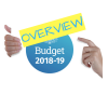 Federal Budget Round-Up 2018-19